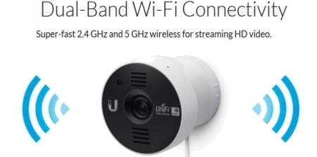 Ubiquiti Unifi UVC Micro Dual-band WLAN connection with 2.4GHz and 5GHz