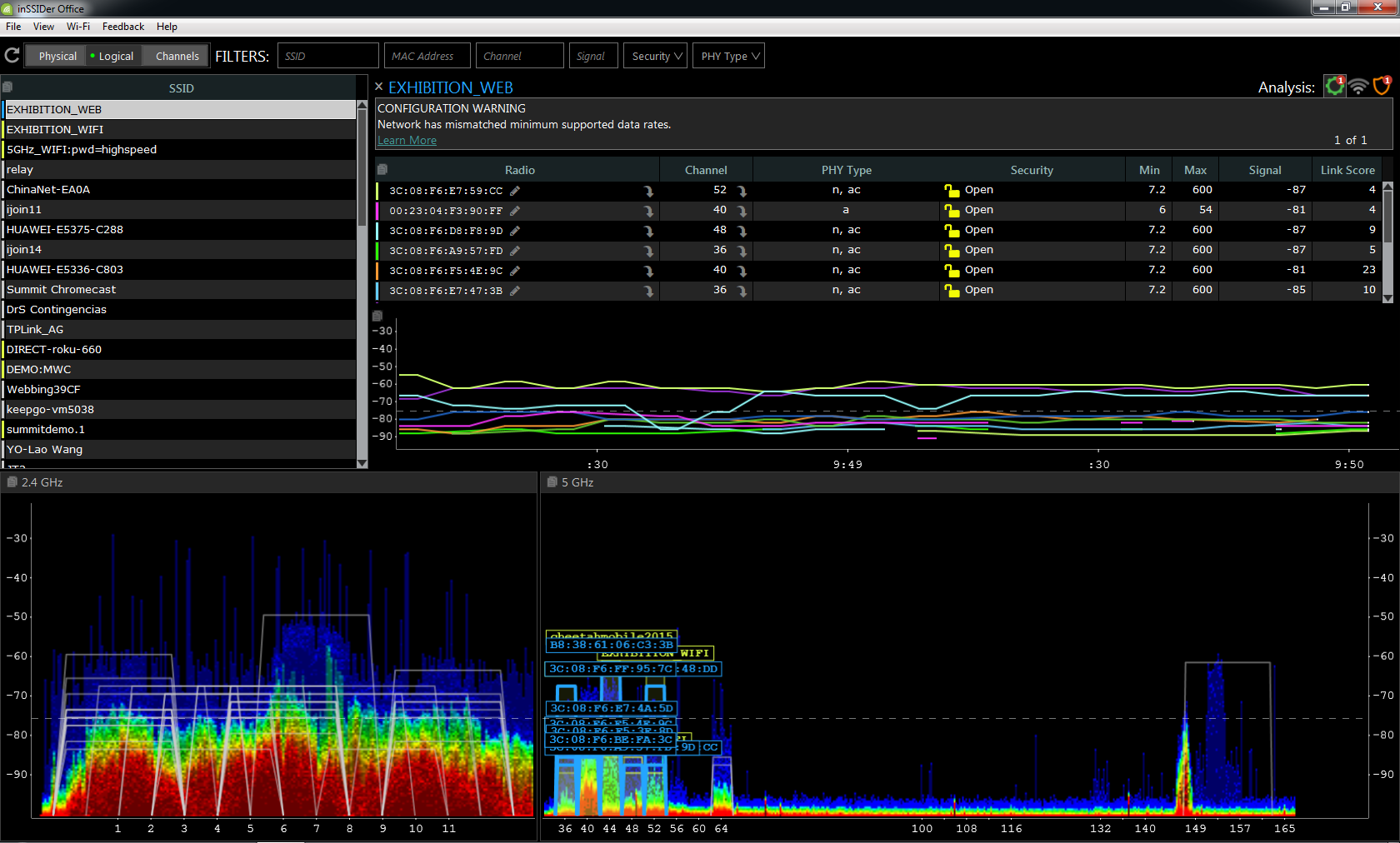 Metageek Wi-Spy mini + inSSIDer for Office