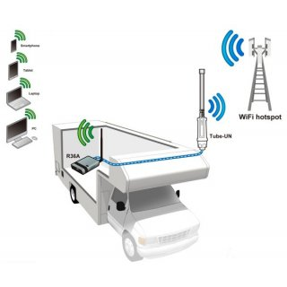 Alfa WLAN Range Extender Kit W4GK05 (Alfa R36AH + Tube-UNA + 9dBi antenna) + german manual!